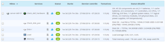 centreon-icone-services-hotes